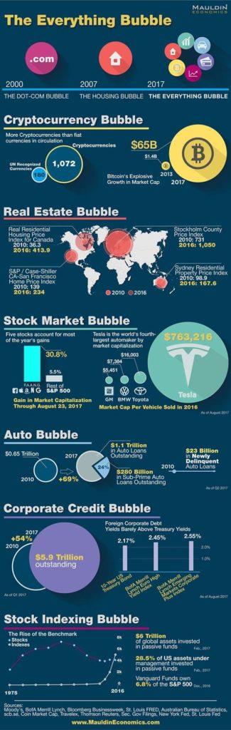 Globális buborék kép bejegyzésbe