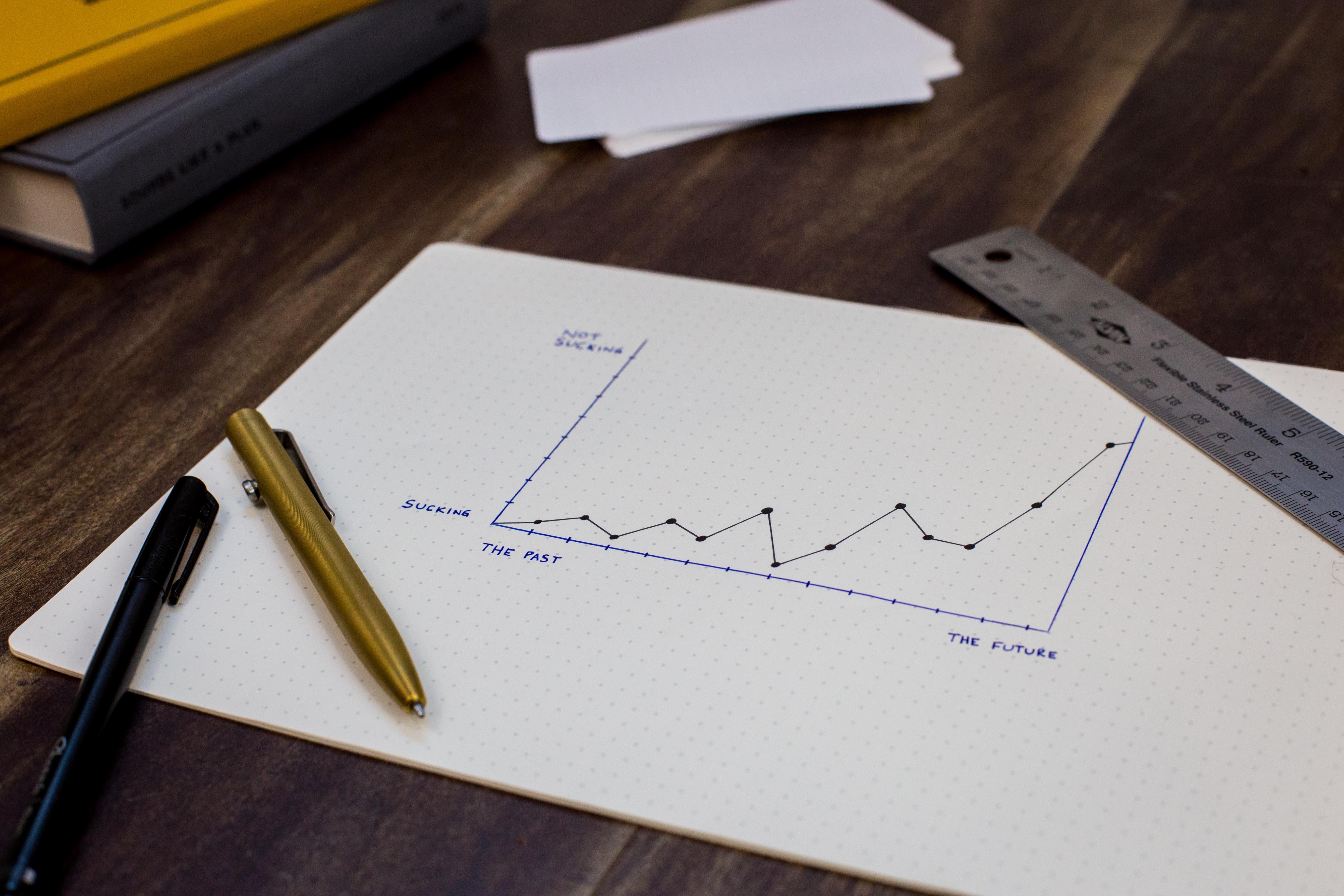 SMFI index, ami előrejelzi a válságot